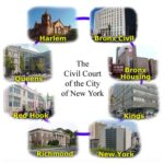 What is the New York City Civil Court?
