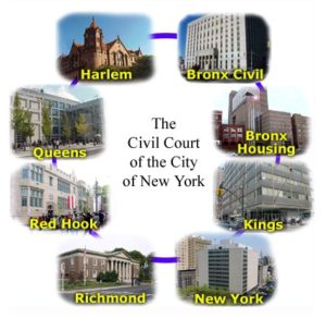 5 Things to know Before Appearing in the New York City Civil Court for a Debt Collection Case